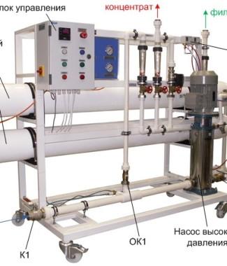 Промышленный обратный осмос RO-4/8040 - 4000 литров в час